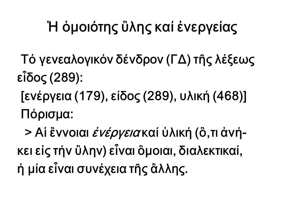 Ἡ ὁμοιότης ὓλης καί ἐνεργείας Τό γενεαλογικόν δένδρον (ΓΔ) τῆς λέξεως εἶδος (289): [ενέργεια (179), είδος (289), υλική (468)] Πόρισμα: > Αἱ ἒννοιαι ἐν
