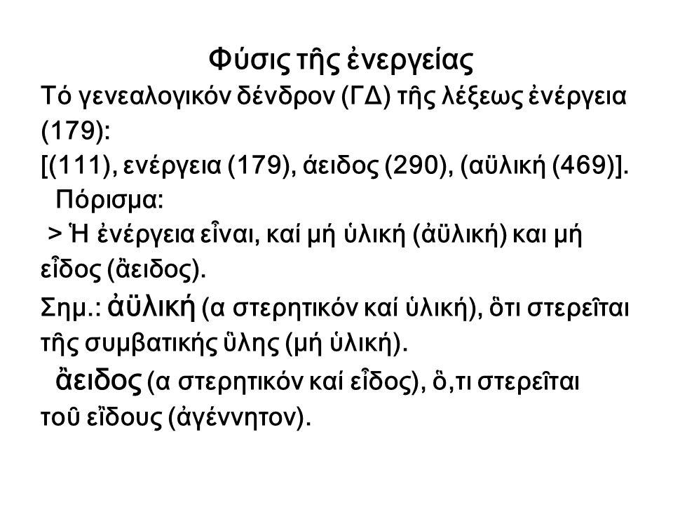 Φύσις τῆς ἐνεργείας Τό γενεαλογικόν δένδρον (ΓΔ) τῆς λέξεως ἐνέργεια (179): [(111), ενέργεια (179), άειδος (290), (αϋλική (469)]. Πόρισμα: > Ἡ ἐνέργει
