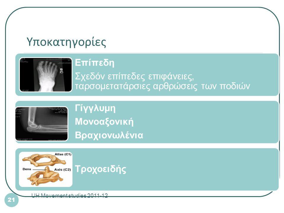 Υποκατηγορίες UH Movement studies 2011-12 21 Επίπεδη Σχεδόν επίπεδες επιφάνειες, ταρσομετατάρσιες αρθρώσεις των ποδιών Γίγγλυμη Μονοαξονική Βραχιονωλένια Τροχοειδής