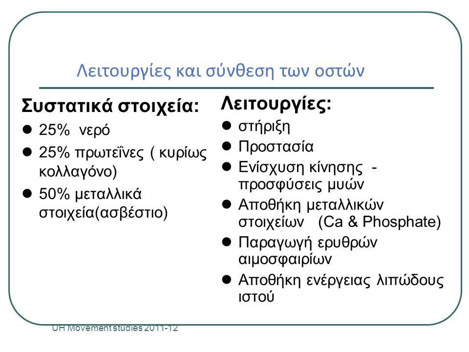 Λειτουργίες και σύνθεση των οστών UH Movement studies 2011-12 3 Λειτουργίες: στήριξη Προστασία Ενίσχυση κίνησης - προσφύσεις μυών Αποθήκη μεταλλικών στοιχείων (Ca & Phosphate) Παραγωγή ερυθρών αιμοσφαιρίων Αποθήκη ενέργειας λιπώδους ιστού Συστατικά στοιχεία: 25% νερό 25% πρωτεΐνες ( κυρίως κολλαγόνο) 50% μεταλλικά στοιχεία(ασβέστιο)