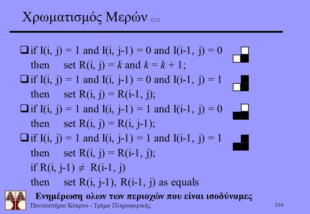Πανεπιστήμιο Κύπρου - Τμήμα Πληροφορικής 104 Χρωματισμός Μερών (2/2)  if I(i, j) = 1 and I(i, j-1) = 0 and I(i-1, j) = 0 then set R(i, j) = k and k =