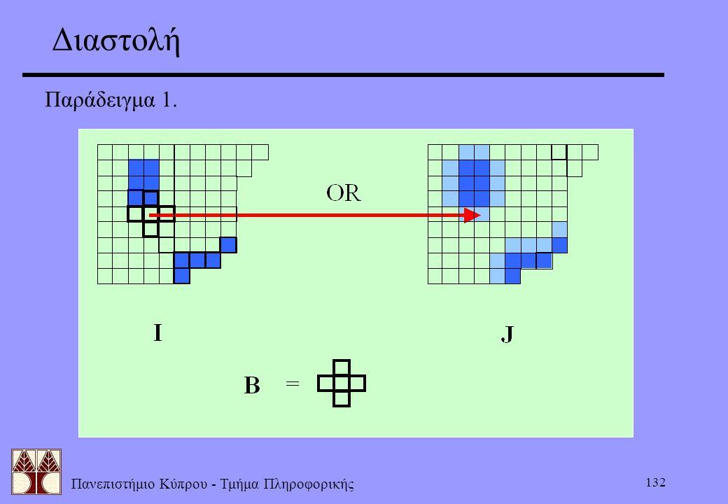 Πανεπιστήμιο Κύπρου - Τμήμα Πληροφορικής 132 Διαστολή Παράδειγμα 1.