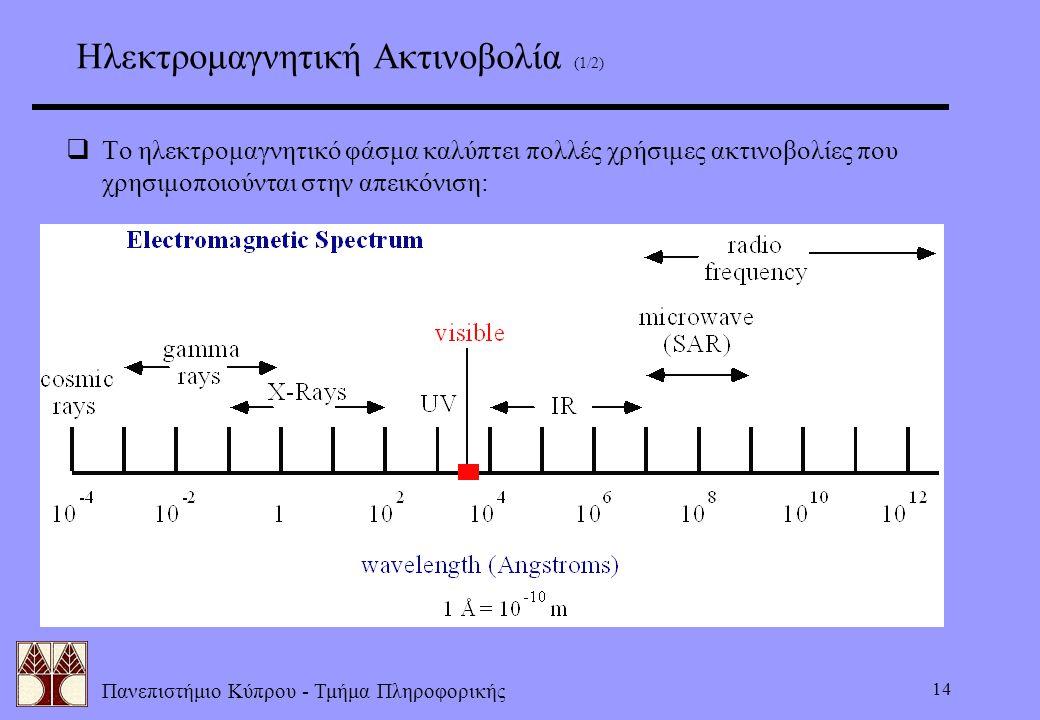 Πανεπιστήμιο Κύπρου - Τμήμα Πληροφορικής 14 Ηλεκτρομαγνητική Ακτινοβολία (1/2)  Το ηλεκτρομαγνητικό φάσμα καλύπτει πολλές χρήσιμες ακτινοβολίες που χ