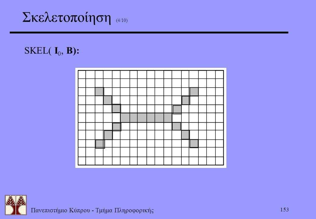 Πανεπιστήμιο Κύπρου - Τμήμα Πληροφορικής 153 Σκελετοποίηση (4/10) SKEL( I 0, B):