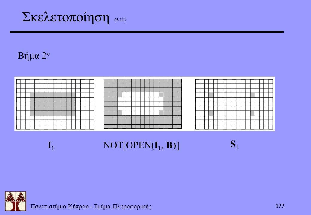 Πανεπιστήμιο Κύπρου - Τμήμα Πληροφορικής 155 Σκελετοποίηση (6/10) Βήμα 2 ο Ι1Ι1 NOT[OPEN(I 1, B)] S1S1
