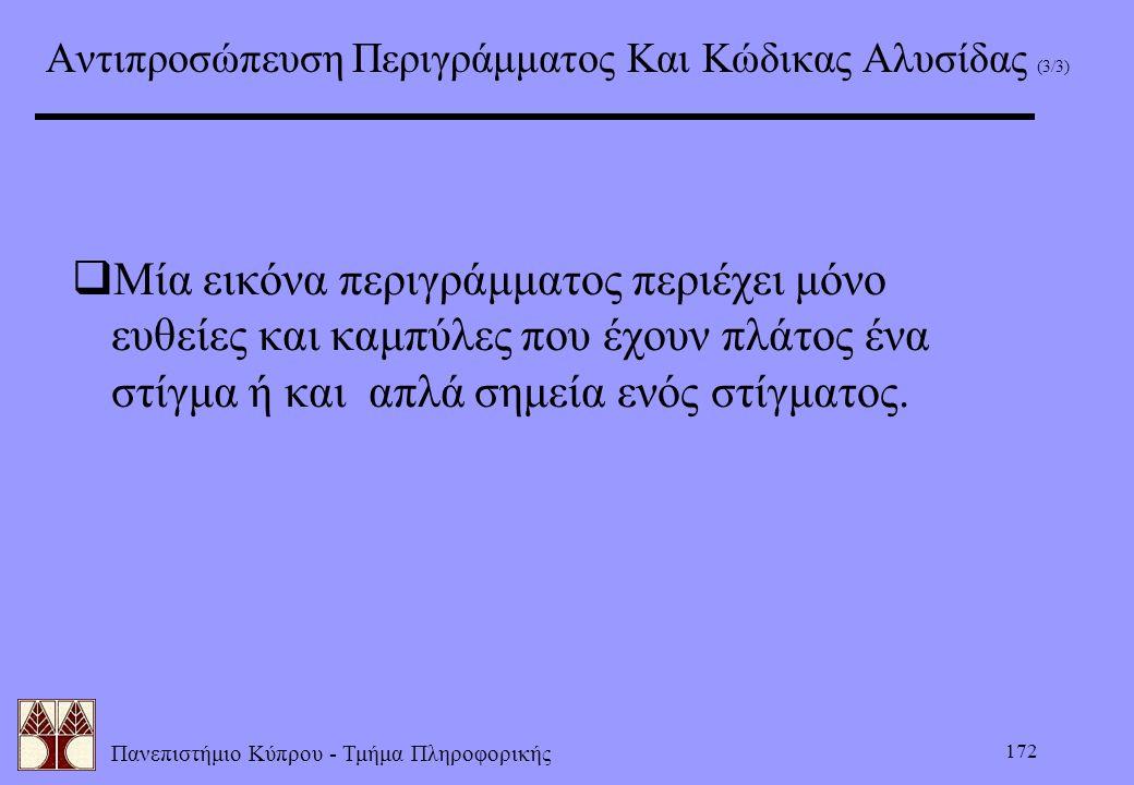 Πανεπιστήμιο Κύπρου - Τμήμα Πληροφορικής 172 Αντιπροσώπευση Περιγράμματος Και Κώδικας Αλυσίδας (3/3)  Μία εικόνα περιγράμματος περιέχει μόνο ευθείες