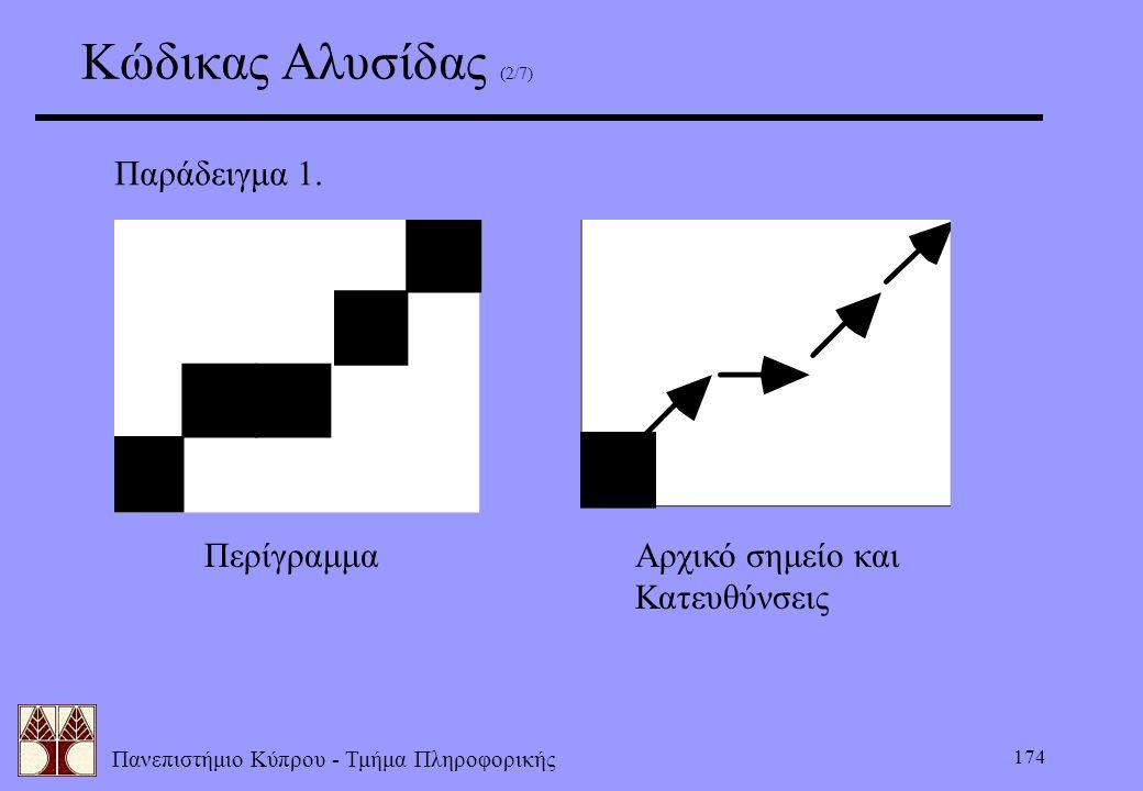 Πανεπιστήμιο Κύπρου - Τμήμα Πληροφορικής 174 Κώδικας Αλυσίδας (2/7) Παράδειγμα 1. ΠερίγραμμαΑρχικό σημείο και Κατευθύνσεις