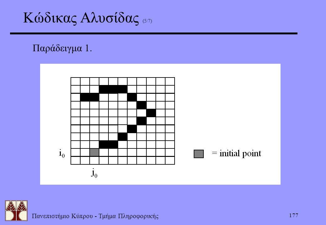 Πανεπιστήμιο Κύπρου - Τμήμα Πληροφορικής 177 Κώδικας Αλυσίδας (5/7) Παράδειγμα 1.