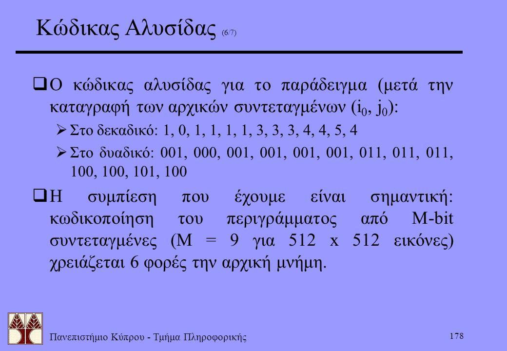 Πανεπιστήμιο Κύπρου - Τμήμα Πληροφορικής 178 Κώδικας Αλυσίδας (6/7)  Ο κώδικας αλυσίδας για το παράδειγμα (μετά την καταγραφή των αρχικών συντεταγμέν