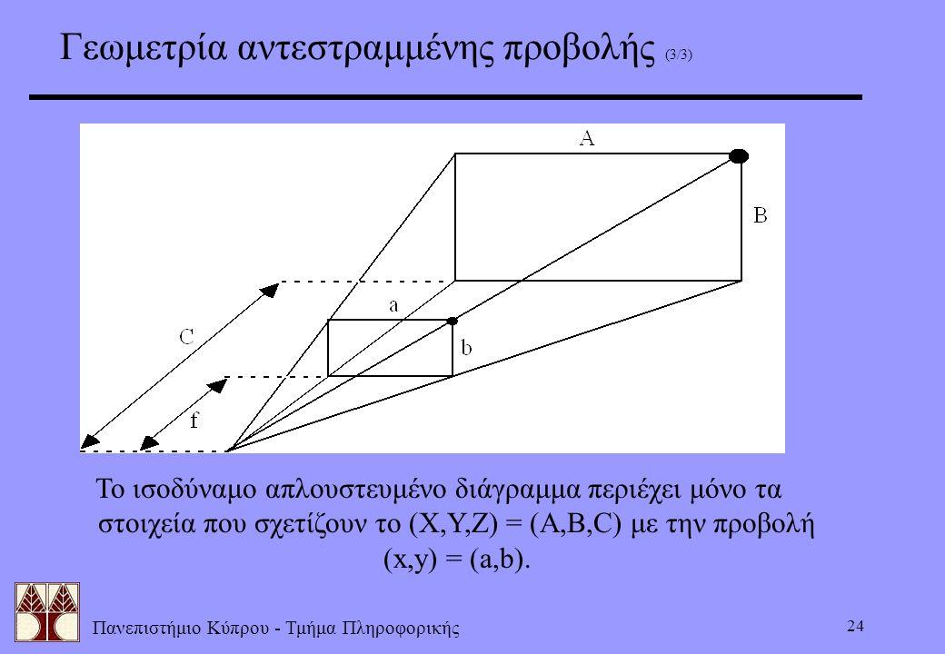 Πανεπιστήμιο Κύπρου - Τμήμα Πληροφορικής 24 Γεωμετρία αντεστραμμένης προβολής (3/3) Το ισοδύναμο απλουστευμένο διάγραμμα περιέχει μόνο τα στοιχεία που