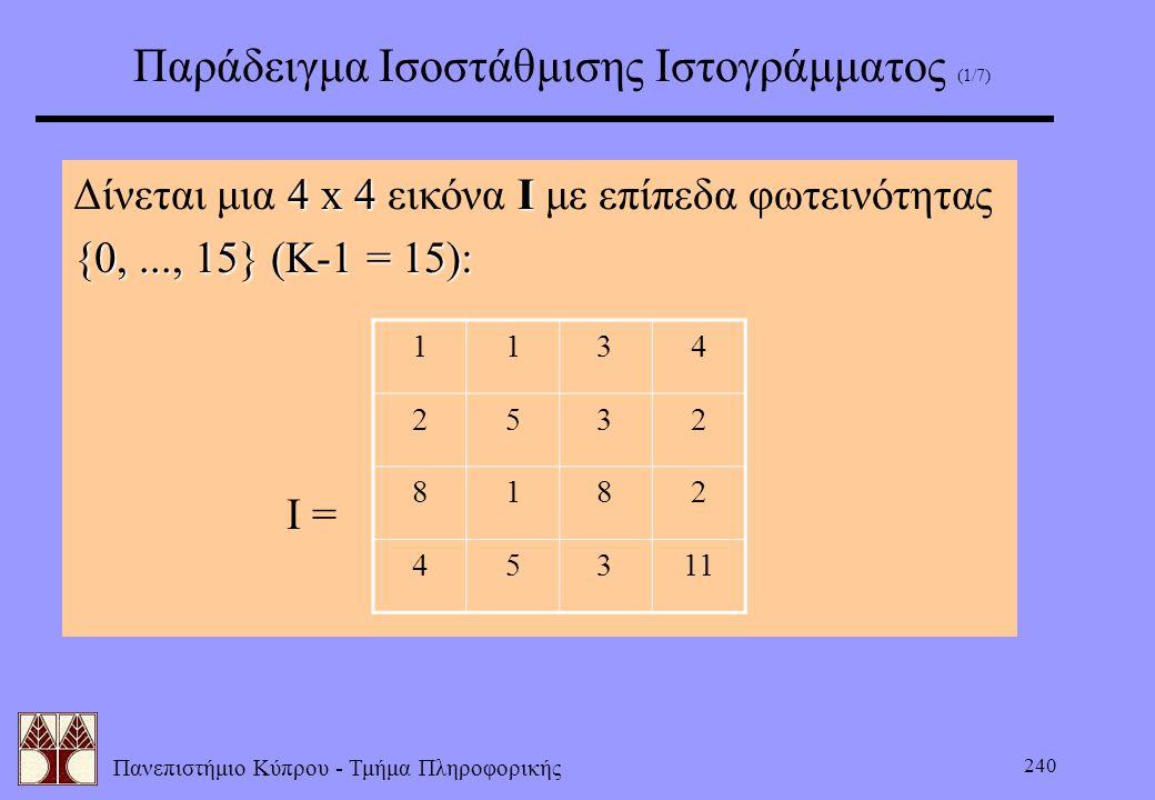 Πανεπιστήμιο Κύπρου - Τμήμα Πληροφορικής 240 Παράδειγμα Ισοστάθμισης Ιστογράμματος (1/7) 4 x 4Ι Δίνεται μια 4 x 4 εικόνα Ι με επίπεδα φωτεινότητας {0,