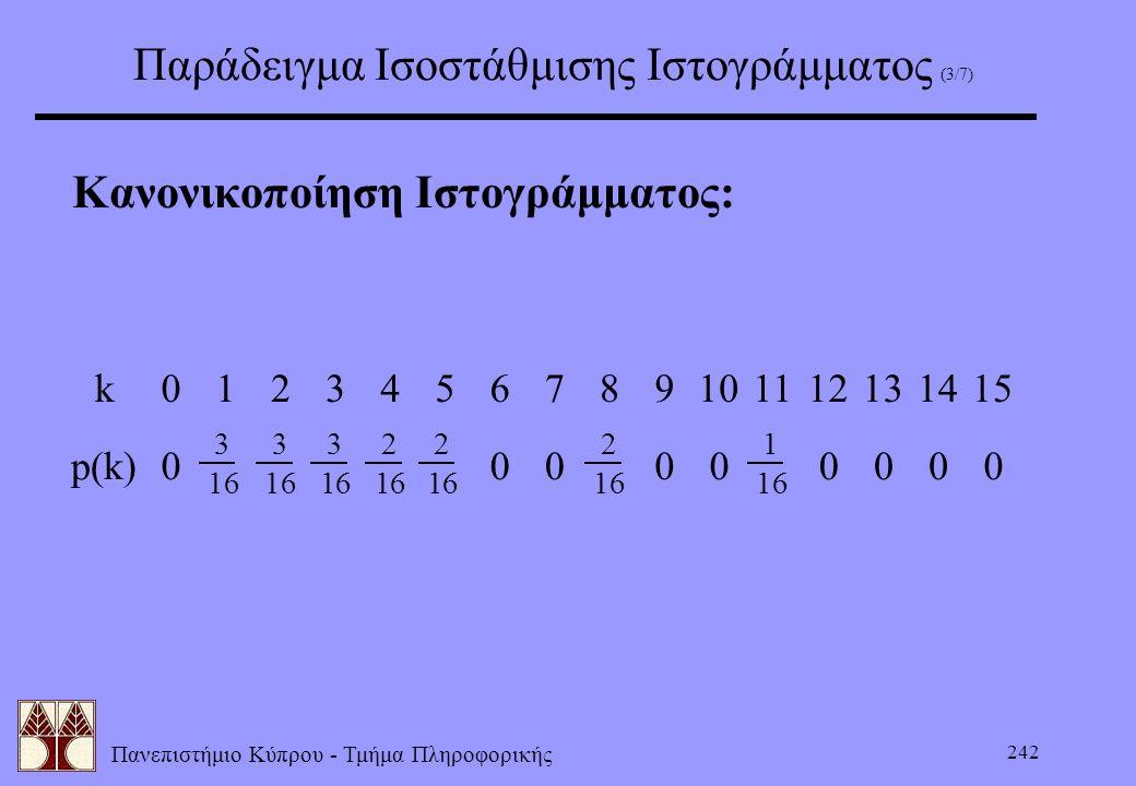 Πανεπιστήμιο Κύπρου - Τμήμα Πληροφορικής 242 Παράδειγμα Ισοστάθμισης Ιστογράμματος (3/7) Κανονικοποίηση Ιστογράμματος: k0123456789101112131415 p(k)000