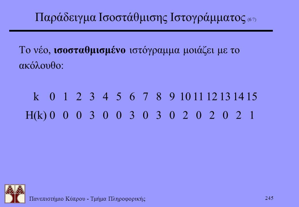Πανεπιστήμιο Κύπρου - Τμήμα Πληροφορικής 245 Παράδειγμα Ισοστάθμισης Ιστογράμματος (6/7) Το νέο, ισοσταθμισμένο ιστόγραμμα μοιάζει με το ακόλουθο: k01