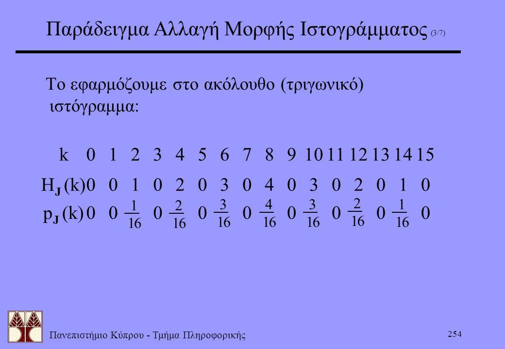 Πανεπιστήμιο Κύπρου - Τμήμα Πληροφορικής 254 Παράδειγμα Αλλαγή Μορφής Ιστογράμματος (3/7) Το εφαρμόζουμε στο ακόλουθο (τριγωνικό) ιστόγραμμα: k0124567
