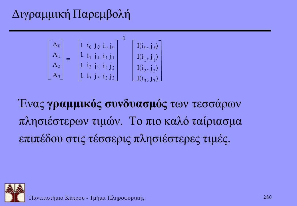 Πανεπιστήμιο Κύπρου - Τμήμα Πληροφορικής 280 Ένας γραμμικός συνδυασμός των τεσσάρων πλησιέστερων τιμών. Το πιο καλό ταίριασμα επιπέδου στις τέσσερις π