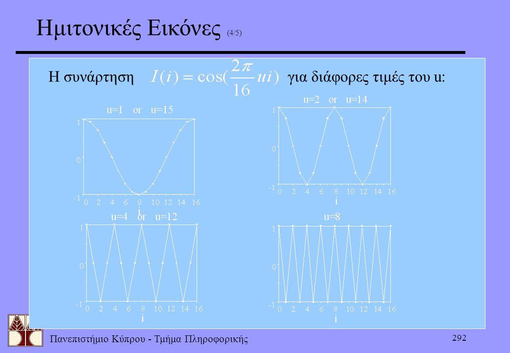 Πανεπιστήμιο Κύπρου - Τμήμα Πληροφορικής 292 Ημιτονικές Εικόνες (4/5) Η συνάρτηση για διάφορες τιμές του u: