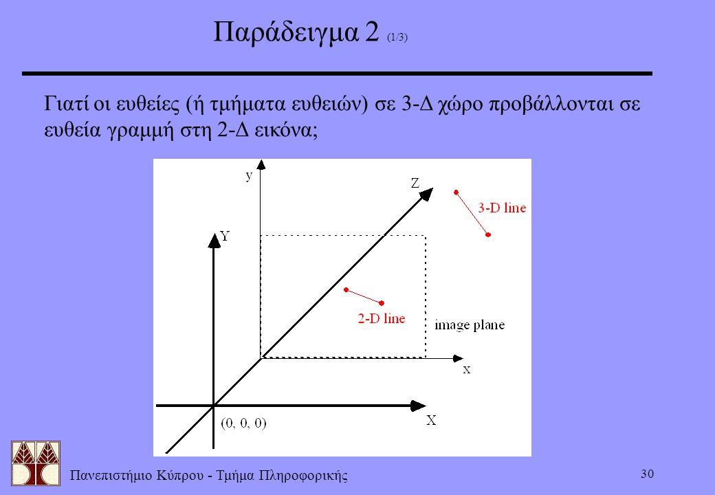 Πανεπιστήμιο Κύπρου - Τμήμα Πληροφορικής 30 Παράδειγμα 2 (1/3) Γιατί οι ευθείες (ή τμήματα ευθειών) σε 3-Δ χώρο προβάλλονται σε ευθεία γραμμή στη 2-Δ