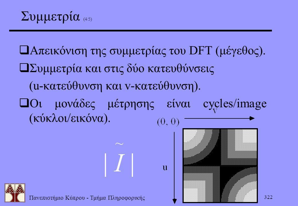 Πανεπιστήμιο Κύπρου - Τμήμα Πληροφορικής 322 Συμμετρία (4/5)  Απεικόνιση της συμμετρίας του DFT (μέγεθος).  Συμμετρία και στις δύο κατευθύνσεις (u-κ