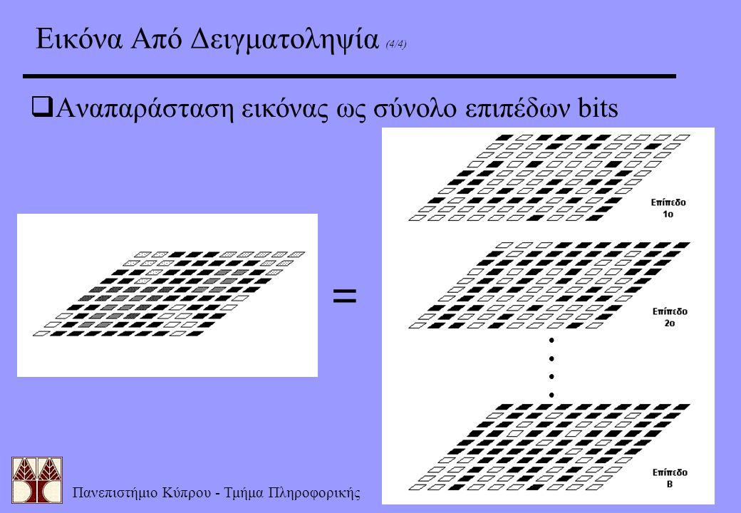 Πανεπιστήμιο Κύπρου - Τμήμα Πληροφορικής 41 Εικόνα Από Δειγματοληψία (4/4)  Αναπαράσταση εικόνας ως σύνολο επιπέδων bits =