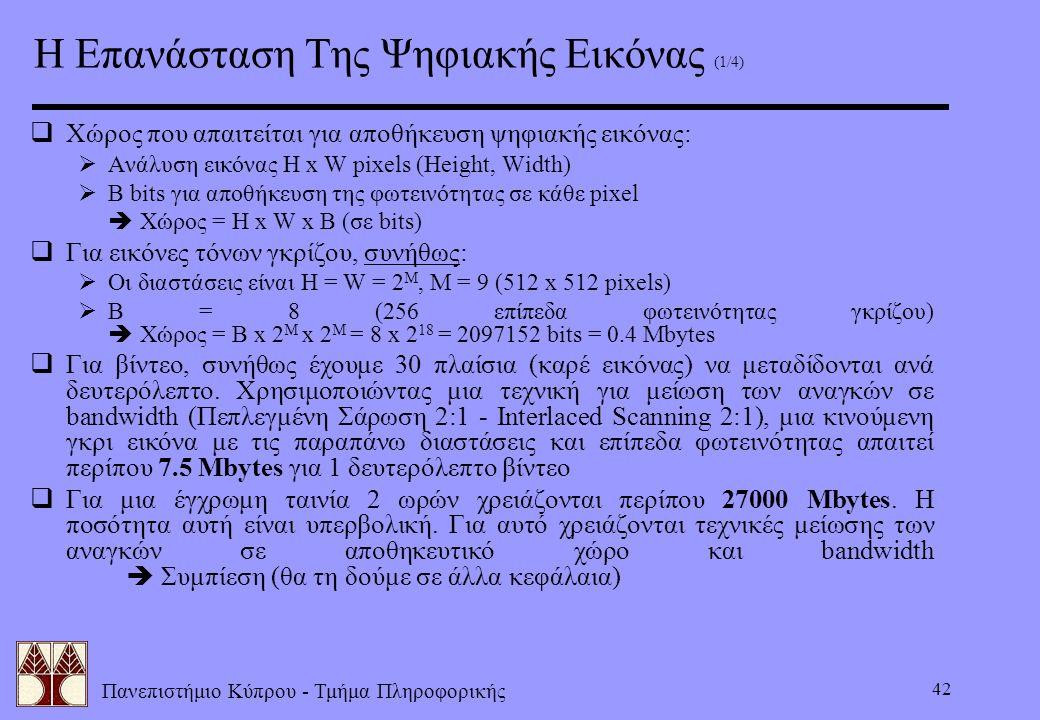Πανεπιστήμιο Κύπρου - Τμήμα Πληροφορικής 42 Η Επανάσταση Της Ψηφιακής Εικόνας (1/4)  Χώρος που απαιτείται για αποθήκευση ψηφιακής εικόνας:  Ανάλυση