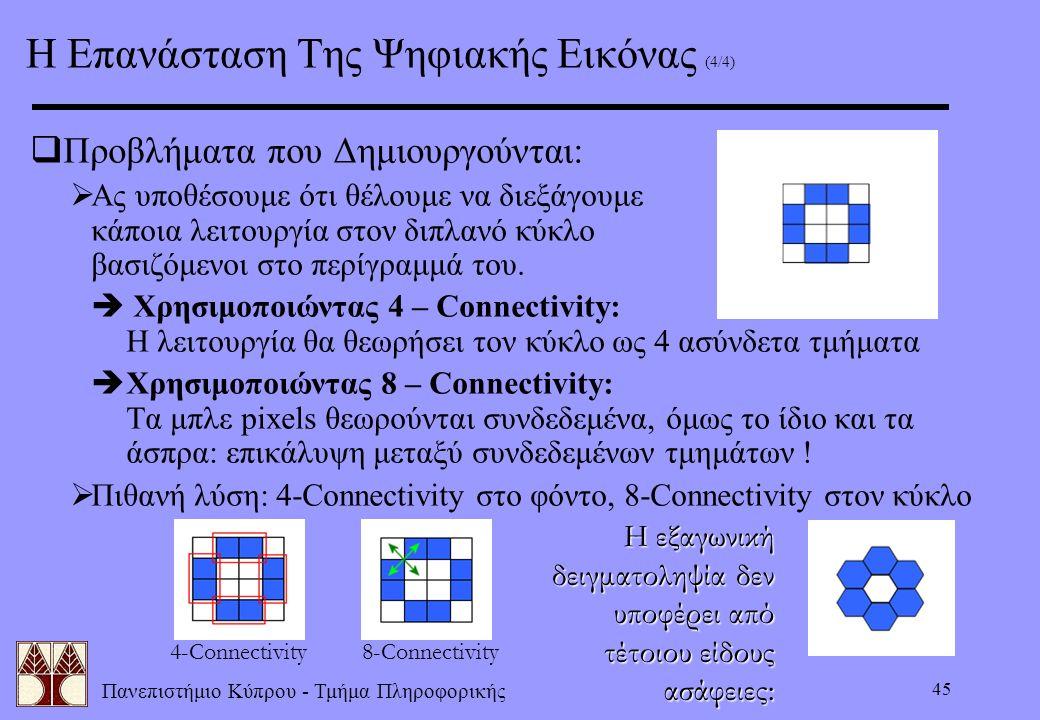 Πανεπιστήμιο Κύπρου - Τμήμα Πληροφορικής 45 Η Επανάσταση Της Ψηφιακής Εικόνας (4/4)  Προβλήματα που Δημιουργούνται:  Ας υποθέσουμε ότι θέλουμε να δι