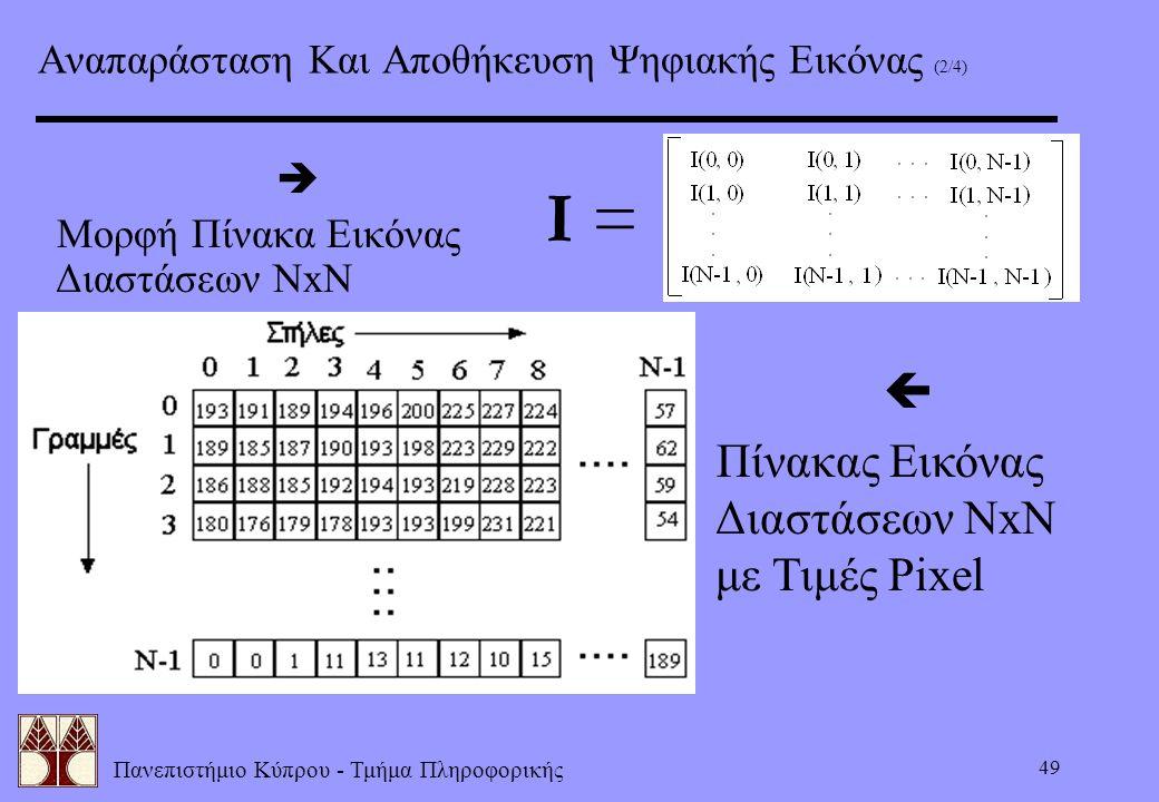 Πανεπιστήμιο Κύπρου - Τμήμα Πληροφορικής 49 Αναπαράσταση Και Αποθήκευση Ψηφιακής Εικόνας (2/4)  Μορφή Πίνακα Εικόνας Διαστάσεων NxN I =  Πίνακας Εικ