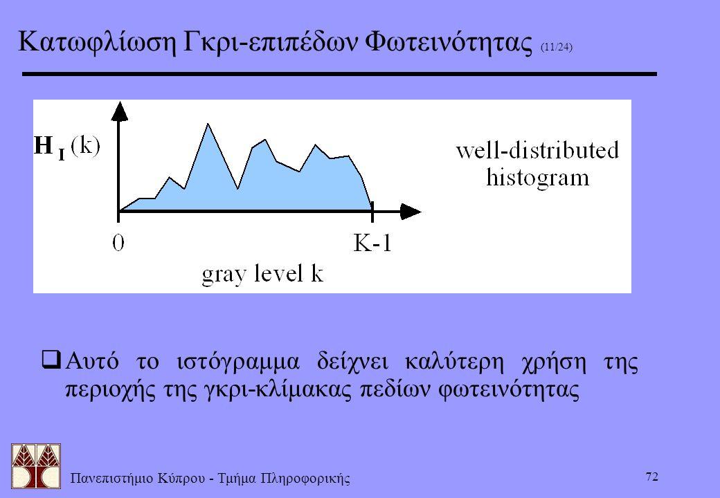 Πανεπιστήμιο Κύπρου - Τμήμα Πληροφορικής 72  Αυτό το ιστόγραμμα δείχνει καλύτερη χρήση της περιοχής της γκρι-κλίμακας πεδίων φωτεινότητας Κατωφλίωση