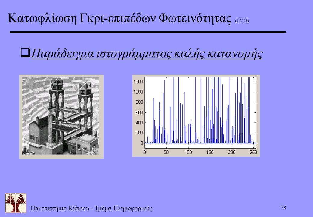 Πανεπιστήμιο Κύπρου - Τμήμα Πληροφορικής 73  Παράδειγμα ιστογράμματος καλής κατανομής Κατωφλίωση Γκρι-επιπέδων Φωτεινότητας (12/24)