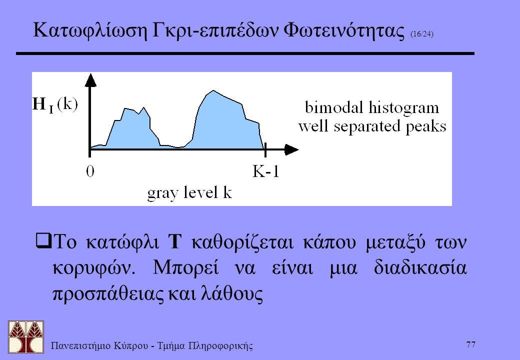 Πανεπιστήμιο Κύπρου - Τμήμα Πληροφορικής 77  Το κατώφλι T καθορίζεται κάπου μεταξύ των κορυφών. Μπορεί να είναι μια διαδικασία προσπάθειας και λάθους