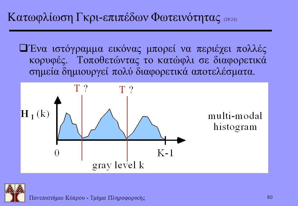 Πανεπιστήμιο Κύπρου - Τμήμα Πληροφορικής 80  Ένα ιστόγραμμα εικόνας μπορεί να περιέχει πολλές κορυφές. Τοποθετώντας το κατώφλι σε διαφορετικά σημεία