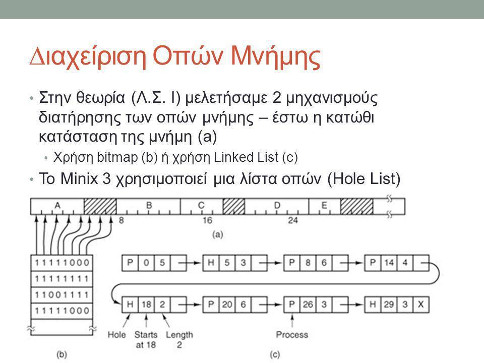 ∆ιαχείριση Οπών Μνήμης Στην θεωρία (Λ.Σ. Ι) μελετήσαμε 2 μηχανισμούς διατήρησης των οπών μνήμης – έστω η κατώθι κατάσταση της μνήμη (a) Χρ