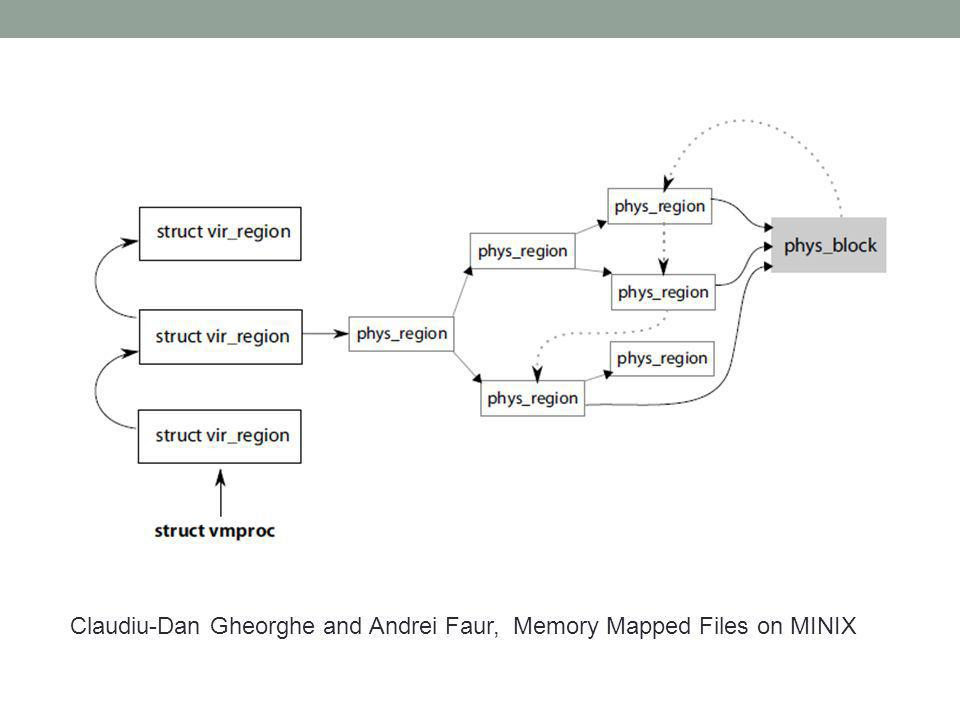 Claudiu-Dan Gheorghe and Andrei Faur, Memory Mapped Files on MINIX