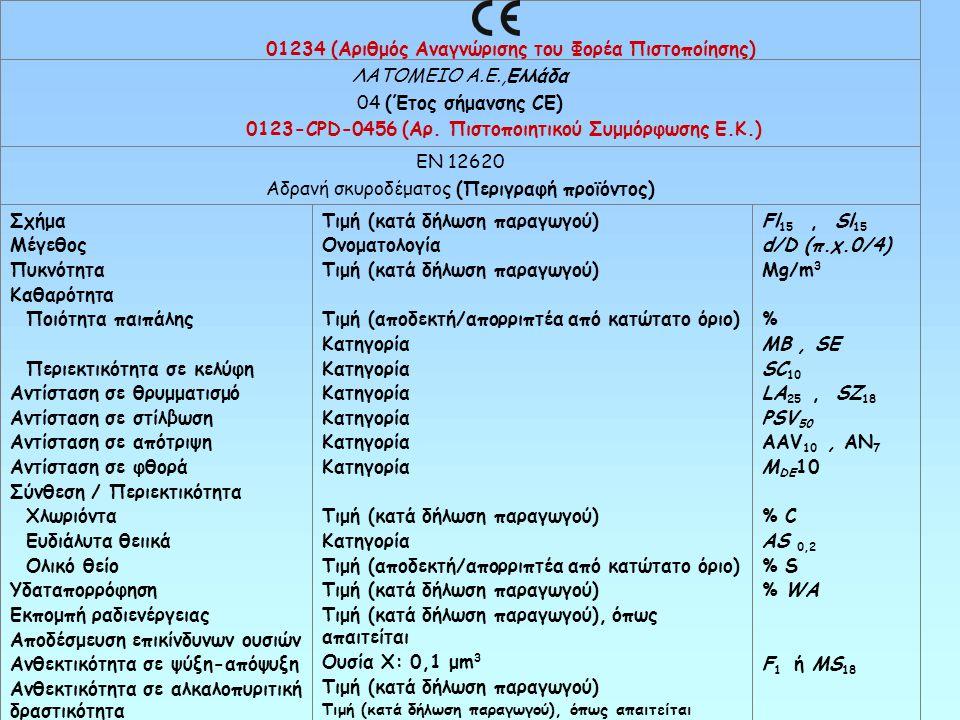 Fl 15, Sl 15 d/D (π.χ.0/4) Mg/m 3 % MB, SE SC 10 LA 25, SZ 18 PSV 50 AAV 10, AN 7 M DE 10 % C AS 0,2 % S % WA F 1 ή MS 18 Τιμή (κατά δήλωση παραγωγού)