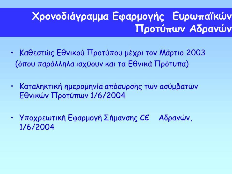 Καθεστώς Εθνικού Προτύπου μέχρι τον Μάρτιο 2003Καθεστώς Εθνικού Προτύπου μέχρι τον Μάρτιο 2003 (όπου παράλληλα ισχύουν και τα Εθνικά Πρότυπα) (όπου πα