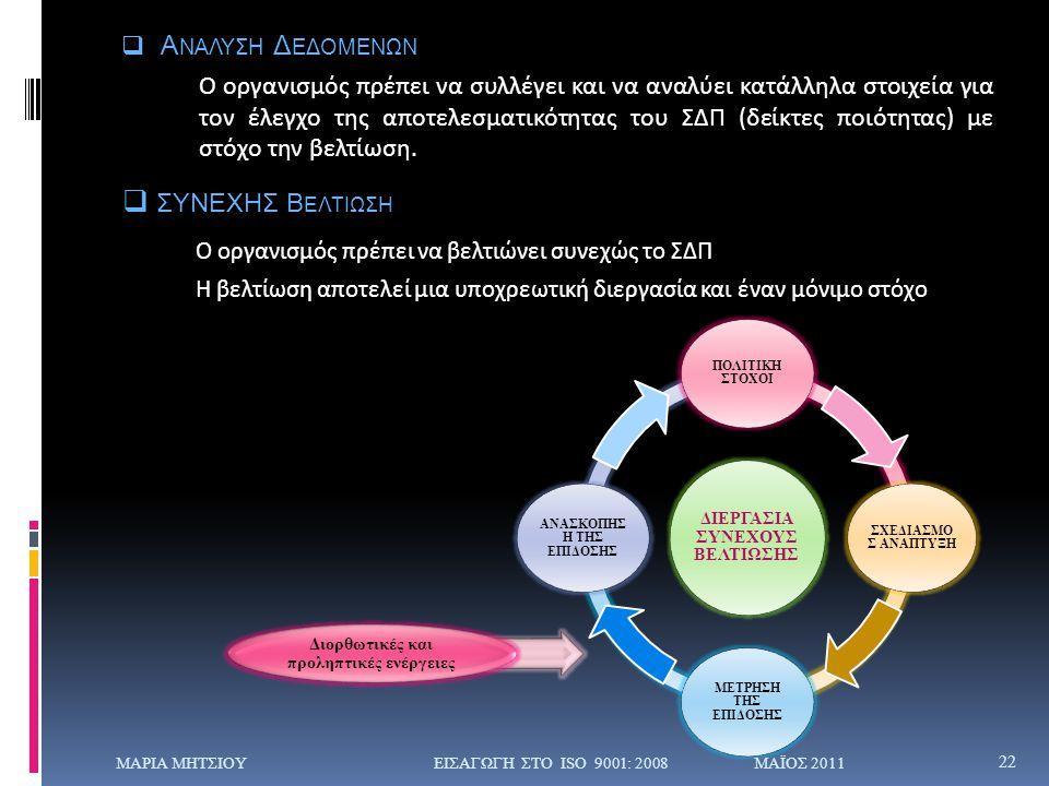  Α ΝΑΛΥΣΗ Δ ΕΔΟΜΕΝΩΝ Ο οργανισμός πρέπει να συλλέγει και να αναλύει κατάλληλα στοιχεία για τον έλεγχο της αποτελεσματικότητας του ΣΔΠ (δείκτες ποιότητας) με στόχο την βελτίωση.