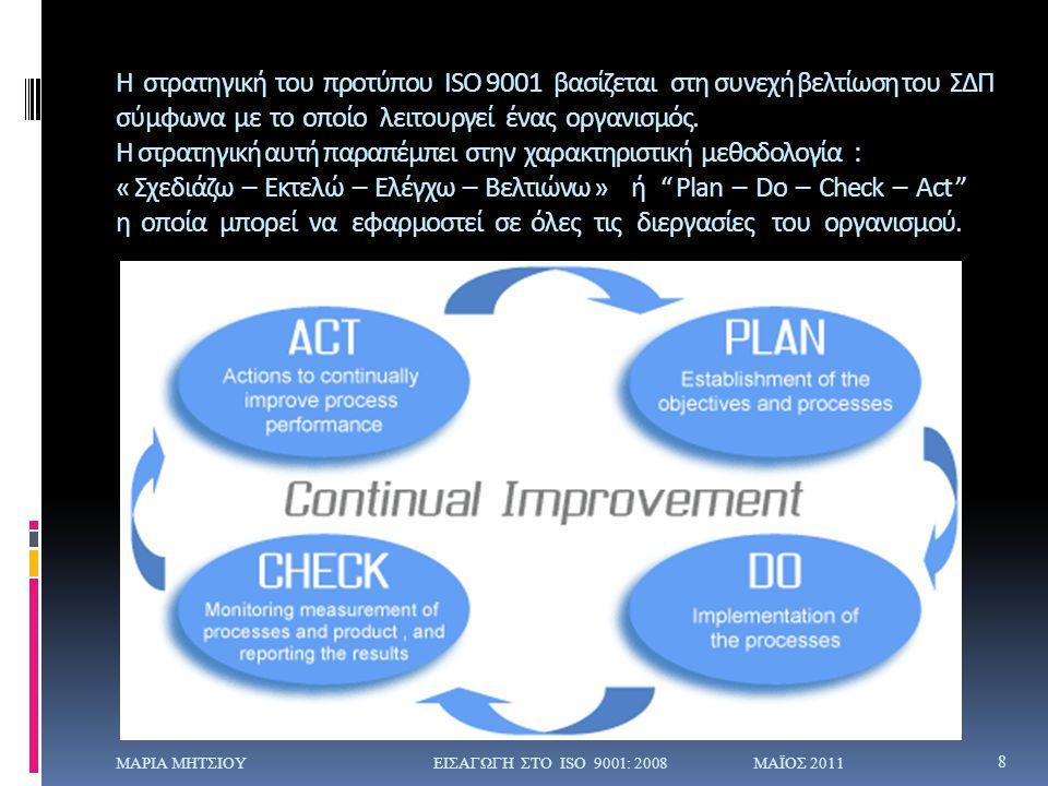 ΟΦΕΛΗ ΑΠΟ ΤΗΝ ΠΙΣΤΟΠΟΙΗΣΗ ΓΕΝΙΚΑ ΟΦΕΛΗ  Λειτουργία σε πλαίσια επιχειρησιακών προγραμμάτων  Εφαρμογή πολιτικής και στρατηγικής με μετρήσιμους στόχους  Μείωση αστάθειας και βελτίωση ποιότητας λόγω τυποποίησης διαδικασιών  Ανάπτυξη και κερδοφορία που απαιτούνται πλέον και σε μονοπωλιακούς οργανισμούς  Ισχυρό ανταγωνιστικό πλεονέκτημα  Βελτίωση αξιοπιστίας, φήμης, εμπιστοσύνης της επιχείρησης  Σταθερό περιβάλλον ώστε να εξασφαλίζεται η διαχρονικότητα της εύρυθμης λειτουργίας ΟΦΕΛΗ στον σχεδιασμό και την ανάπτυξη του προϊόντος  Προγραμματισμός ενεργειών (στάδια σχεδιασμού και ανάπτυξης, επαληθεύσεις, επικυρώσεις, αρμοδιότητες)  Δεδομένα απαιτήσεων για το προϊόν  Αποτελέσματα  Ανασκόπηση  Έγκριση (επαλήθευση, επικύρωση) αλλαγών 9 ΜΑΡΙΑ ΜΗΤΣΙΟΥ ΕΙΣΑΓΩΓΗ ΣΤΟ ISO 9001: 2008ΜΑΪΟΣ 2011