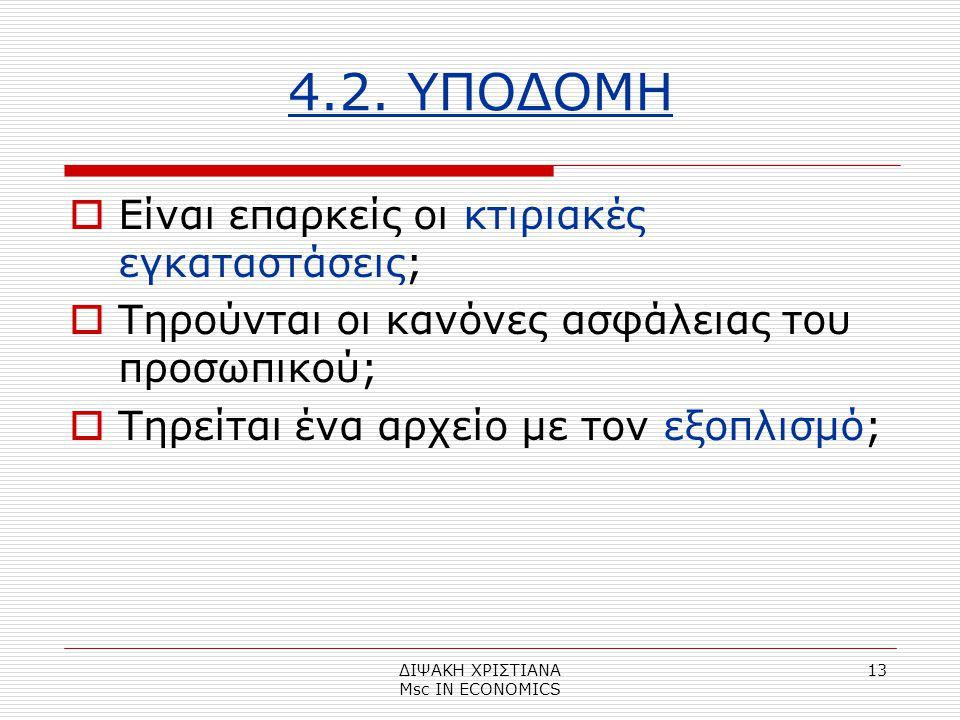 ΔΙΨΑΚΗ ΧΡΙΣΤΙΑΝΑ Μsc IN ECONOMICS 13 4.2.