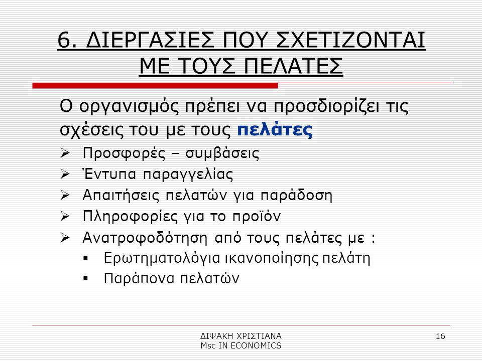 ΔΙΨΑΚΗ ΧΡΙΣΤΙΑΝΑ Μsc IN ECONOMICS 16 6.