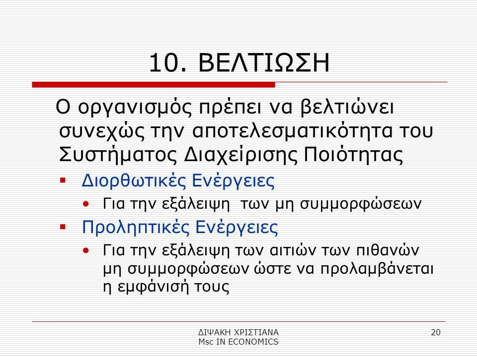 ΔΙΨΑΚΗ ΧΡΙΣΤΙΑΝΑ Μsc IN ECONOMICS 20 10.