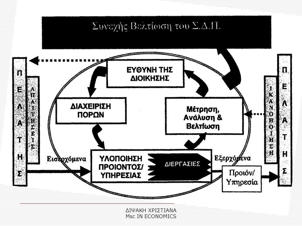 ΔΙΨΑΚΗ ΧΡΙΣΤΙΑΝΑ Μsc IN ECONOMICS 21