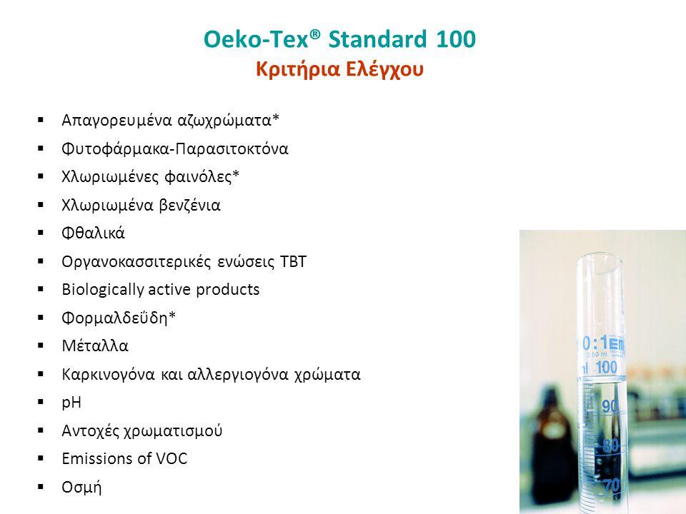 Oeko-Tex® Standard 100 Κριτήρια Ελέγχου  Απαγορευμένα αζωχρώματα*  Φυτοφάρμακα-Παρασιτοκτόνα  Χλωριωμένες φαινόλες*  Χλωριωμένα βενζένια  Φθαλικά  Οργανοκασσιτερικές ενώσεις ΤΒΤ  Biologically active products  Φορμαλδεΰδη*  Μέταλλα  Kαρκινογόνα και αλλεργιογόνα χρώματα  pH  Αντοχές χρωματισμού  Emissions of VOC  Oσμή