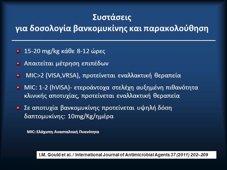 Συστάσεις για δοσολογία βανκομυκίνης και παρακολούθηση 15-20 mg/kg κάθε 8-12 ώρες Απαιτείται μέτρηση επιπέδων MIC>2 (VISA,VRSA), προτείνεται εναλλακτική θεραπεία MIC: 1-2 (hVISA)- ετεροάντοχα στελέχη αυξημένη πιθανότητα κλινικής αποτυχίας, προτείνεται εναλλακτική θεραπεία Σε αποτυχία βανκομυκίνης προτείνεται υψηλή δόση δαπτομυκίνης: 10mg/Kg/ημέρα MIC: Ελάχιστη Ανασταλτική Πυκνότητα I.M.