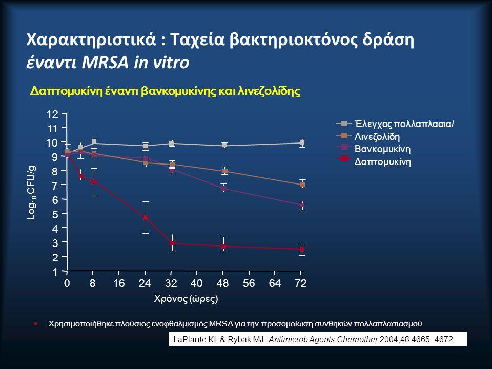 Χαρακτηριστικά : Ταχεία βακτηριοκτόνος δράση έναντι MRSA in vitro Δαπτομυκίνη έναντι βανκομυκίνης και λινεζολίδης  Χρησιμοποιήθηκε πλούσιος ενοφθαλμισμός MRSA για την προσομοίωση συνθηκών πολλαπλασιασμού LaPlante KL & Rybak MJ.