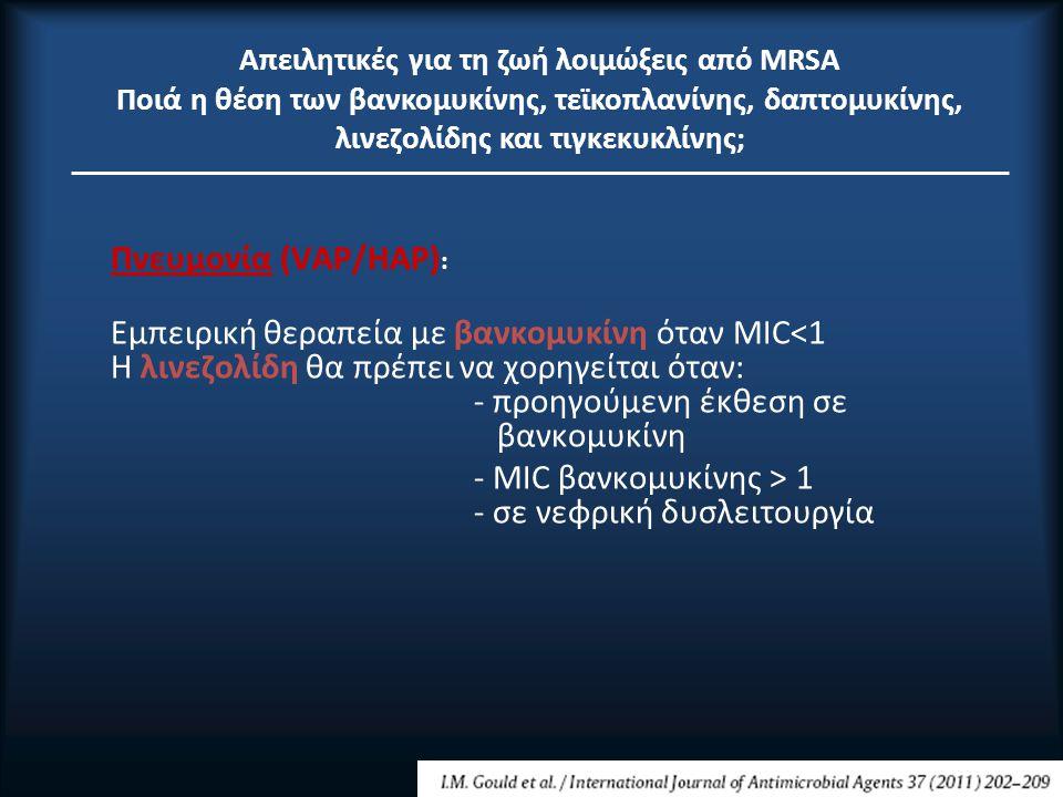 Απειλητικές για τη ζωή λοιμώξεις από ΜRSA Ποιά η θέση των βανκομυκίνης, τεϊκοπλανίνης, δαπτομυκίνης, λινεζολίδης και τιγκεκυκλίνης; Πνευμονία (VAP/HAP) : Εμπειρική θεραπεία με βανκομυκίνη όταν MIC<1 H λινεζολίδη θα πρέπει να χορηγείται όταν: - προηγούμενη έκθεση σε βανκομυκίνη - ΜΙC βανκομυκίνης > 1 - σε νεφρική δυσλειτουργία