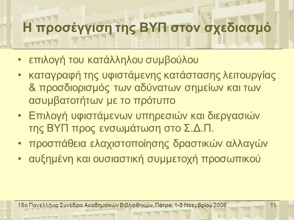 15ο Πανελλήνιο Συνέδριο Ακαδημαϊκών Βιβλιοθηκών, Πάτρα, 1-3 Νοεμβρίου 200611 Η προσέγγιση της ΒΥΠ στον σχεδιασμό επιλογή του κατάλληλου συμβούλου καταγραφή της υφιστάμενης κατάστασης λειτουργίας & προσδιορισμός των αδύνατων σημείων και των ασυμβατοτήτων με το πρότυπο Επιλογή υφιστάμενων υπηρεσιών και διεργασιών της ΒΥΠ προς ενσωμάτωση στο Σ.Δ.Π.