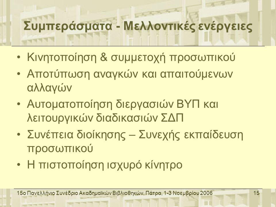 15ο Πανελλήνιο Συνέδριο Ακαδημαϊκών Βιβλιοθηκών, Πάτρα, 1-3 Νοεμβρίου 200615 Συμπεράσματα - Μελλοντικές ενέργειες Κινητοποίηση & συμμετοχή προσωπικού Αποτύπωση αναγκών και απαιτούμενων αλλαγών Αυτοματοποίηση διεργασιών ΒΥΠ και λειτουργικών διαδικασιών ΣΔΠ Συνέπεια διοίκησης – Συνεχής εκπαίδευση προσωπικού Η πιστοποίηση ισχυρό κίνητρο