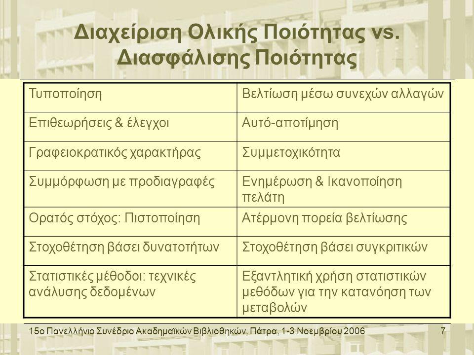 15ο Πανελλήνιο Συνέδριο Ακαδημαϊκών Βιβλιοθηκών, Πάτρα, 1-3 Νοεμβρίου 20067 Διαχείριση Ολικής Ποιότητας vs.