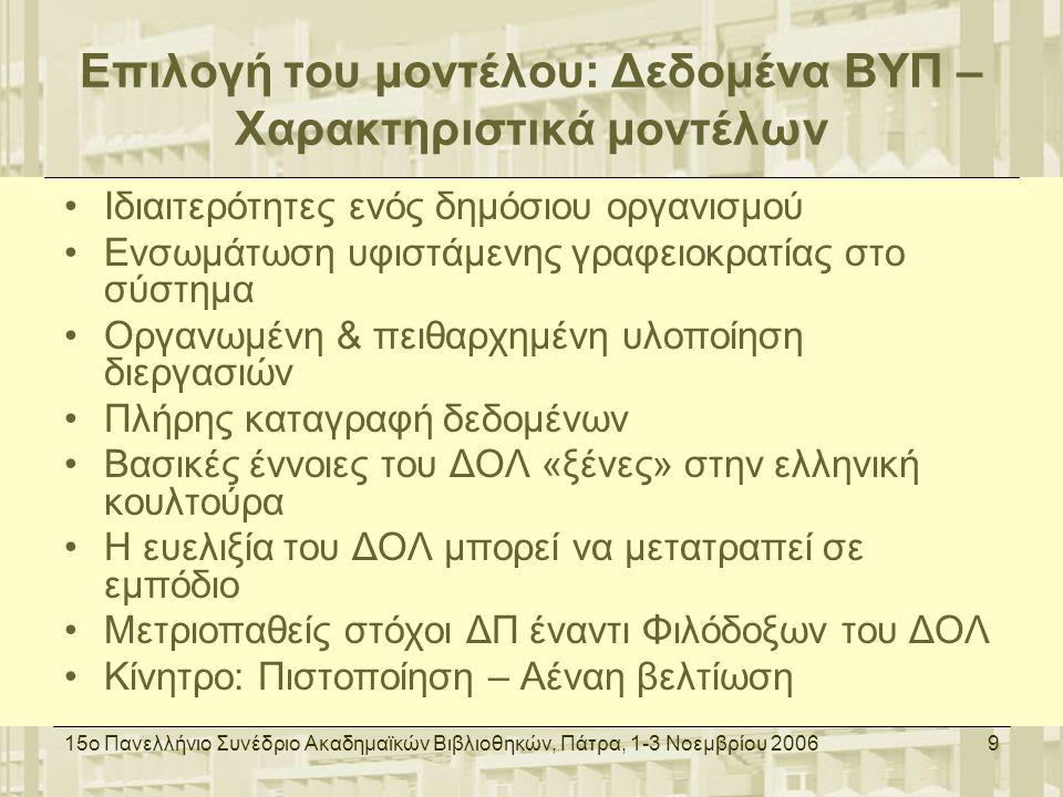 15ο Πανελλήνιο Συνέδριο Ακαδημαϊκών Βιβλιοθηκών, Πάτρα, 1-3 Νοεμβρίου 20069 Επιλογή του μοντέλου: Δεδομένα ΒΥΠ – Χαρακτηριστικά μοντέλων Ιδιαιτερότητες ενός δημόσιου οργανισμού Ενσωμάτωση υφιστάμενης γραφειοκρατίας στο σύστημα Οργανωμένη & πειθαρχημένη υλοποίηση διεργασιών Πλήρης καταγραφή δεδομένων Βασικές έννοιες του ΔΟΛ «ξένες» στην ελληνική κουλτούρα Η ευελιξία του ΔΟΛ μπορεί να μετατραπεί σε εμπόδιο Μετριοπαθείς στόχοι ΔΠ έναντι Φιλόδοξων του ΔΟΛ Κίνητρο: Πιστοποίηση – Αέναη βελτίωση