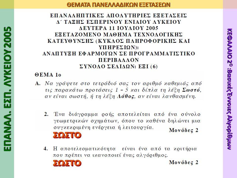 ΕΠΑΝΑΛ. ΕΣΠ. ΛΥΚΕΙΟΥ 2005 ΘΕΜΑΤΑ ΠΑΝΕΛΛΑΔΙΚΩΝ ΕΞΕΤΑΣΕΩΝ ΚΕΦΑΛΑΙΟ 2 Ο :Βασικές Έννοιες Αλγορίθμων