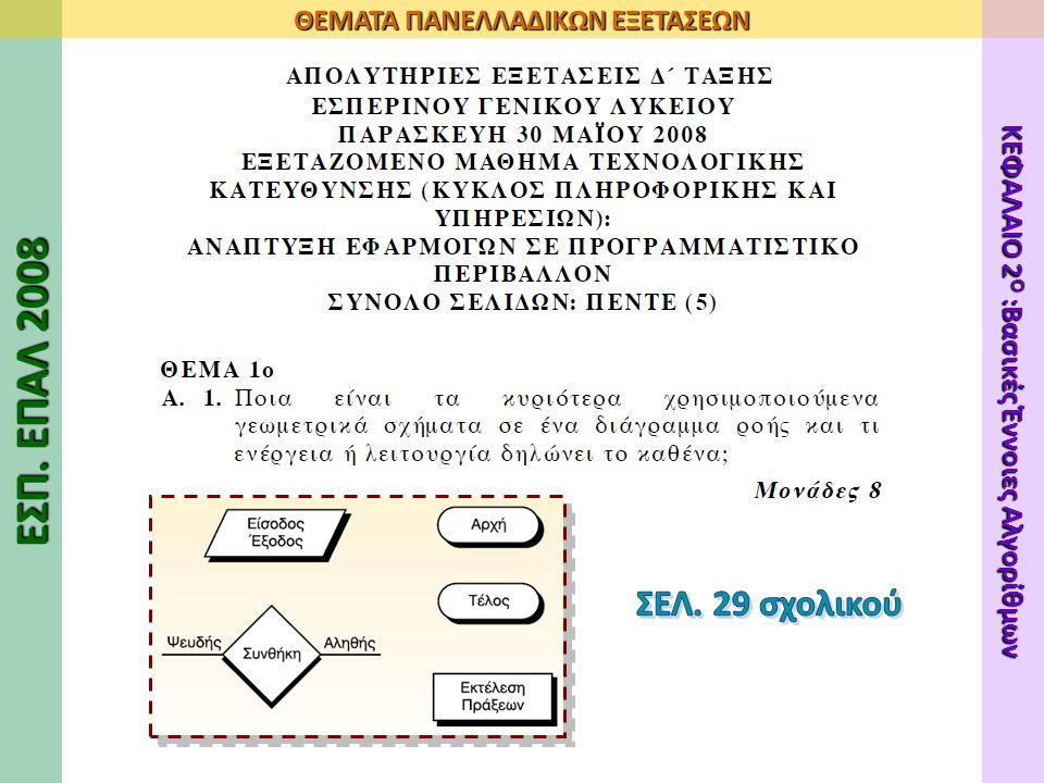 ΕΣΠ. ΕΠΑΛ 2008 ΘΕΜΑΤΑ ΠΑΝΕΛΛΑΔΙΚΩΝ ΕΞΕΤΑΣΕΩΝ ΚΕΦΑΛΑΙΟ 2 Ο :Βασικές Έννοιες Αλγορίθμων